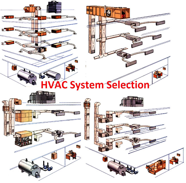 Select A HVAC System Successfully Based On 8 Key Factors - My Engineering  World | Hvac Drawing Key |  | My Engineering World