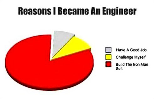The Funny Side Of Engineering Programming 01