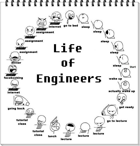 Funny Engineering Pictures 04