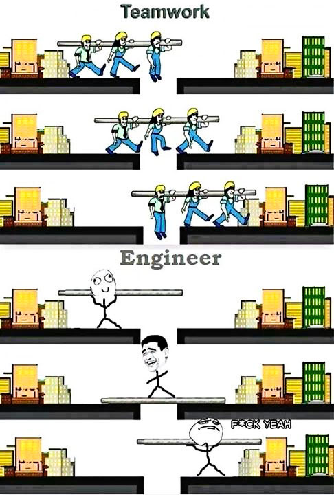Funny Engineering Pictures 20