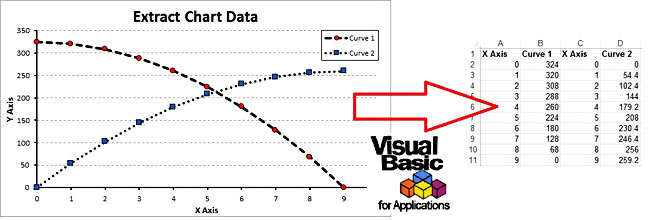Extract Chart Data With VBA