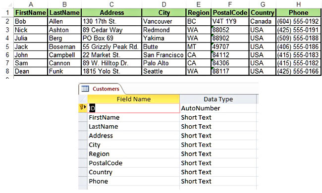 Matching Excel And Access Field Names Data Types
